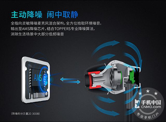 【手机中国众测】第33期:隔离噪音 TOPPERS主动降噪耳机E2众测第2张图_手机中国论坛