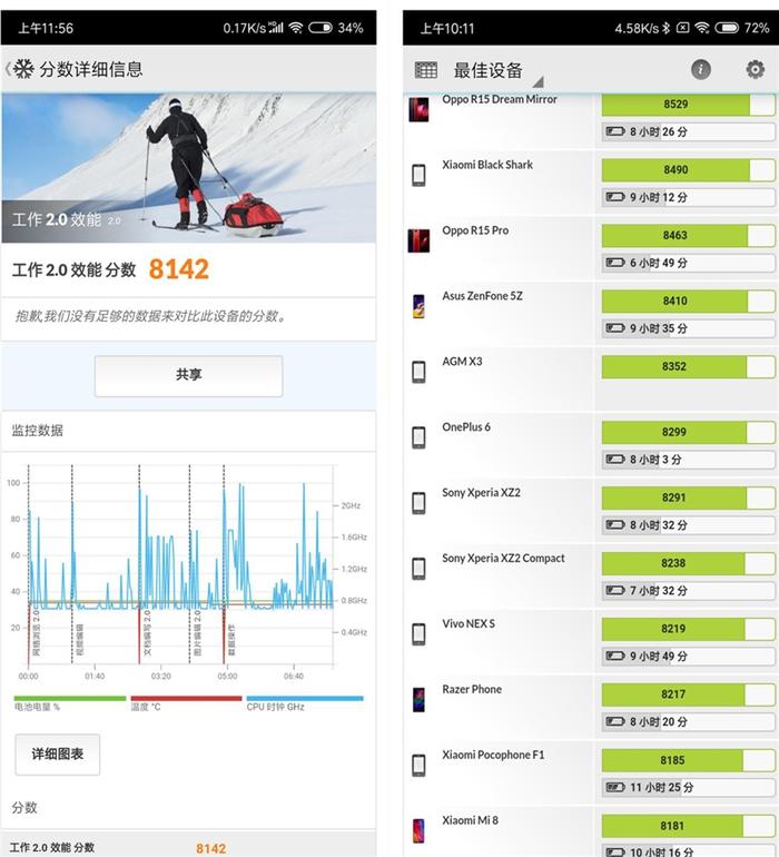 小米MIX 3详细评测,DXO评分破百第26张图_手机中国论坛